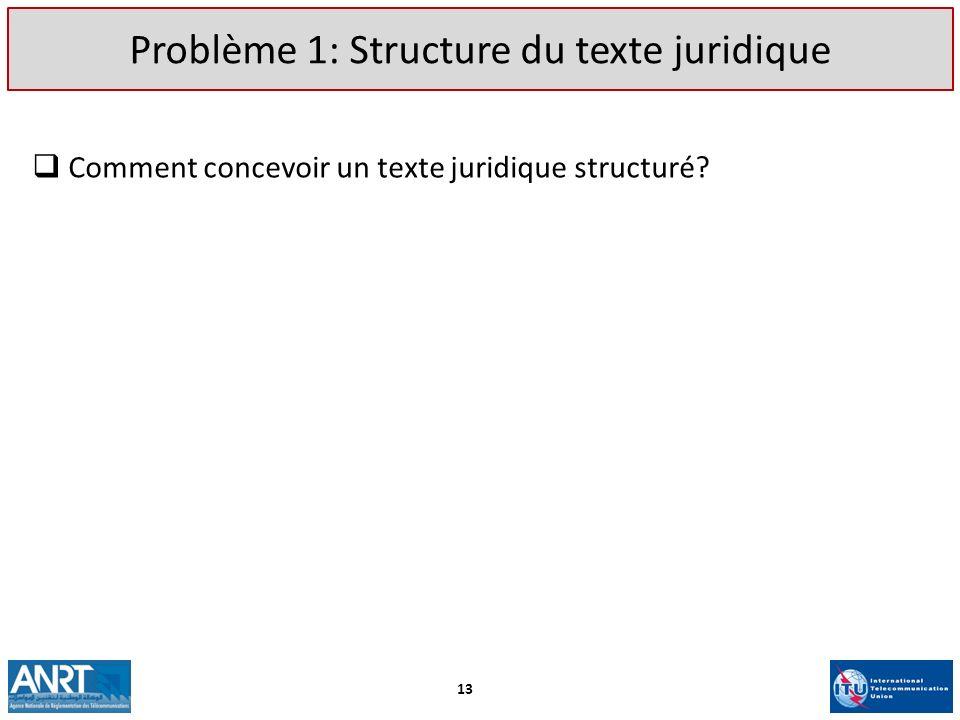 Problème 1: Structure du texte juridique Comment concevoir un texte juridique structuré? 13