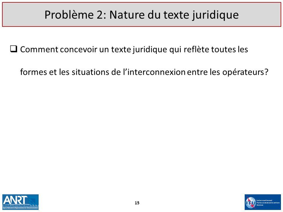Problème 2: Nature du texte juridique Comment concevoir un texte juridique qui reflète toutes les formes et les situations de linterconnexion entre le