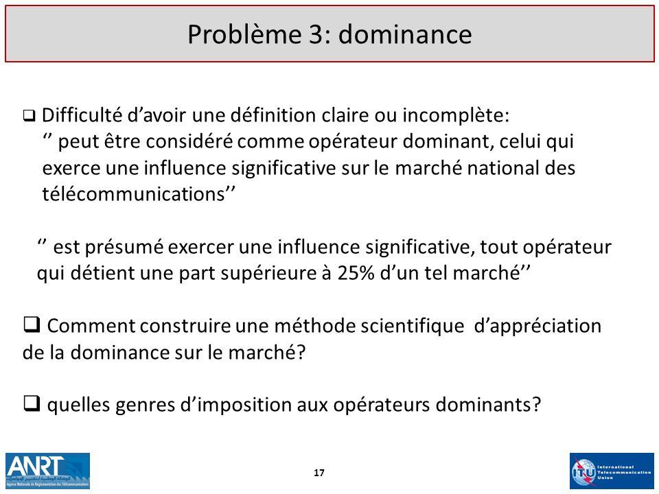 Problème 3: dominance Difficulté davoir une définition claire ou incomplète: peut être considéré comme opérateur dominant, celui qui exerce une influe