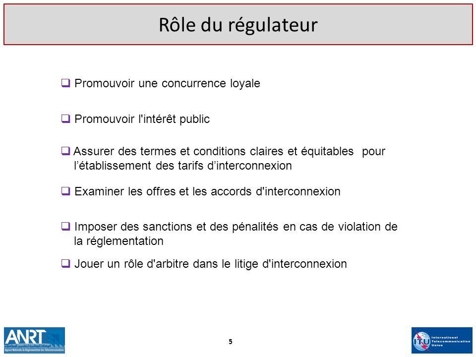 Rôle du régulateur Promouvoir une concurrence loyale Promouvoir l'intérêt public Assurer des termes et conditions claires et équitables pour létabliss