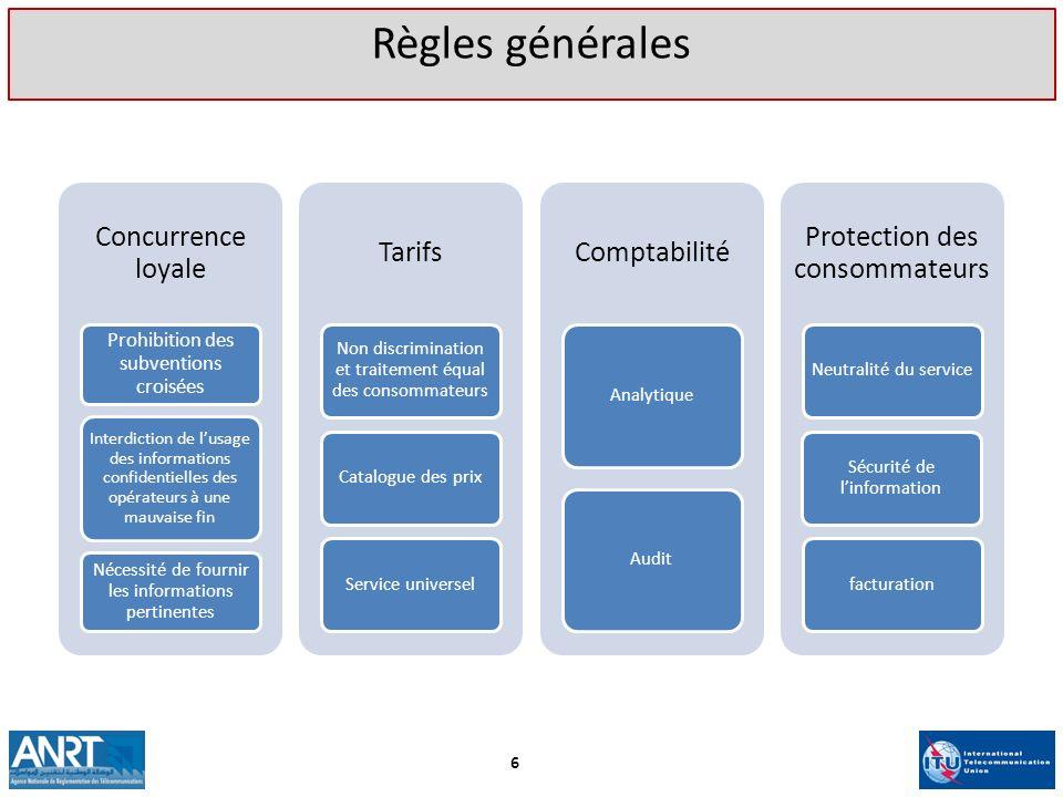 Règles générales Concurrence loyale Prohibition des subventions croisées Interdiction de lusage des informations confidentielles des opérateurs à une