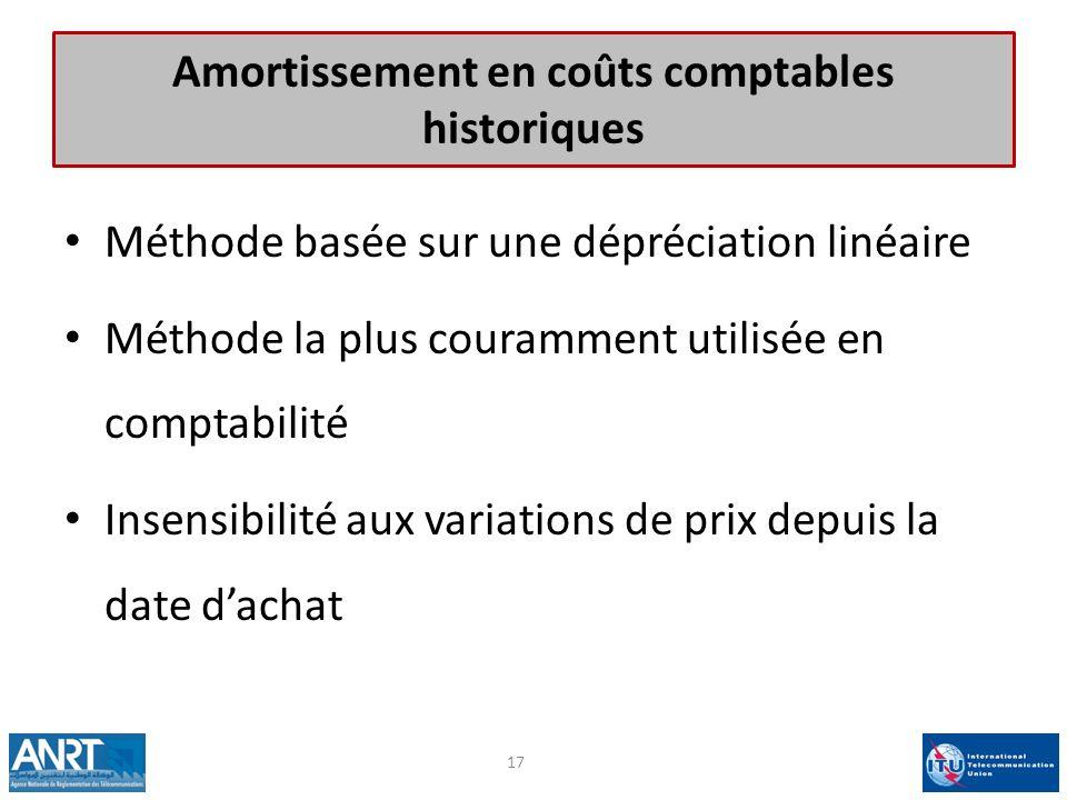 Amortissement en coûts comptables historiques Méthode basée sur une dépréciation linéaire Méthode la plus couramment utilisée en comptabilité Insensib