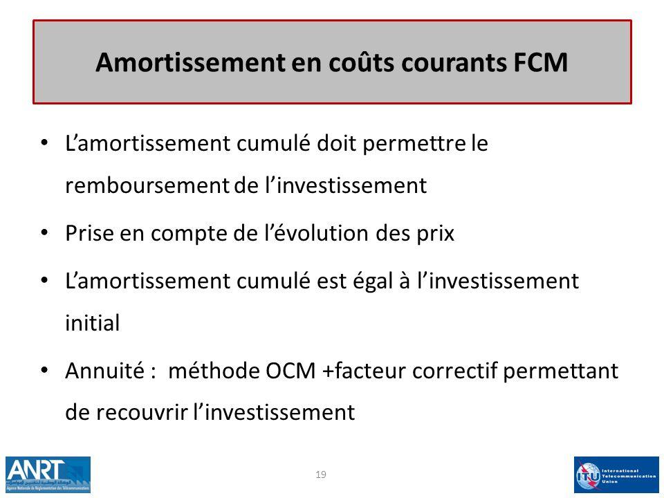 Amortissement en coûts courants FCM Lamortissement cumulé doit permettre le remboursement de linvestissement Prise en compte de lévolution des prix La