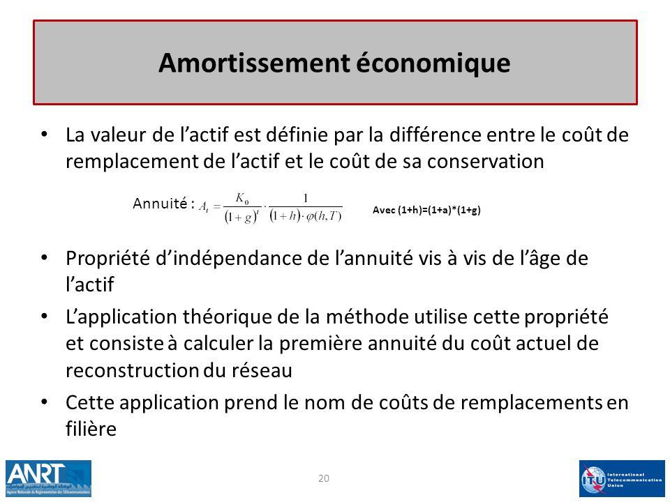 Amortissement économique La valeur de lactif est définie par la différence entre le coût de remplacement de lactif et le coût de sa conservation Propr