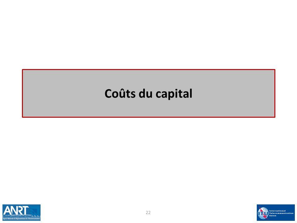 Coûts du capital 22