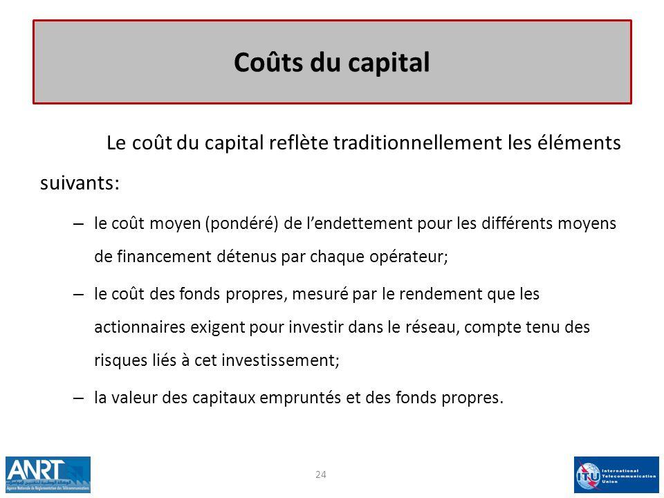 Coûts du capital Le coût du capital reflète traditionnellement les éléments suivants: – le coût moyen (pondéré) de lendettement pour les différents mo