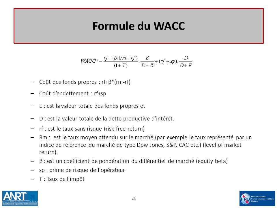 Formule du WACC – Coût des fonds propres : rf+β*(rm-rf) – Coût dendettement : rf+sp – E : est la valeur totale des fonds propres et – D : est la valeu