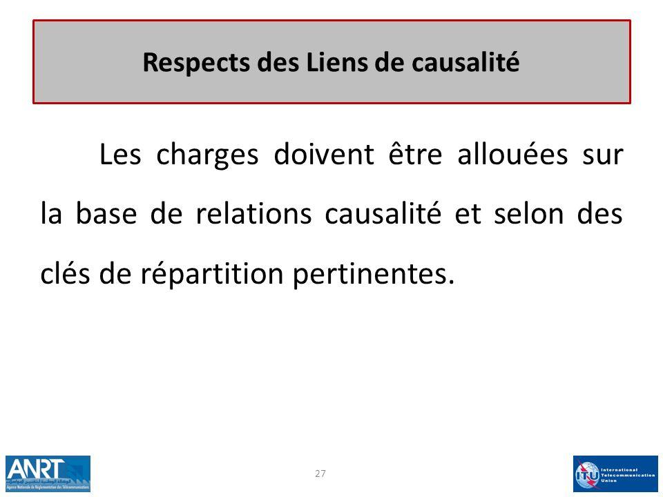 Respects des Liens de causalité Les charges doivent être allouées sur la base de relations causalité et selon des clés de répartition pertinentes. 27