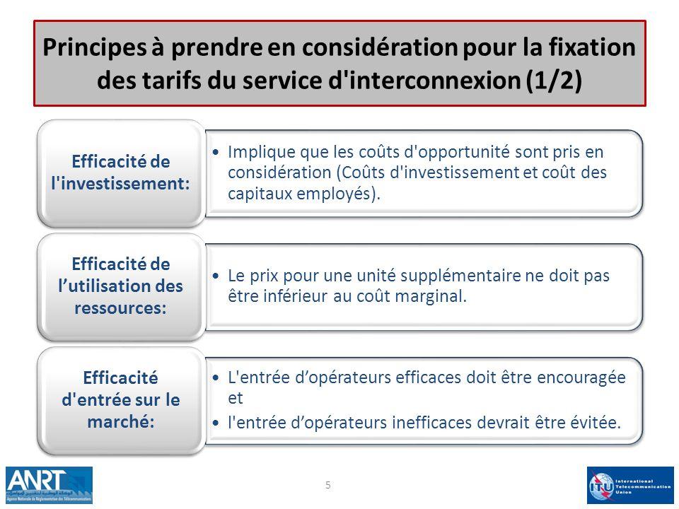 Principes à prendre en considération pour la fixation des tarifs du service d'interconnexion (1/2) Implique que les coûts d'opportunité sont pris en c