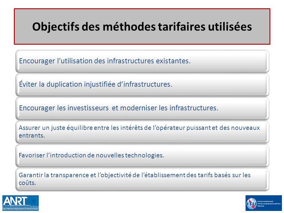 Objectifs des méthodes tarifaires utilisées Encourager lutilisation des infrastructures existantes.Éviter la duplication injustifiée dinfrastructures.