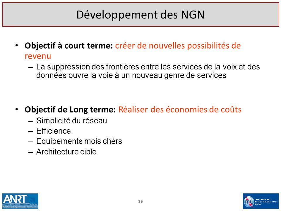 Développement des NGN Objectif à court terme: créer de nouvelles possibilités de revenu –La suppression des frontières entre les services de la voix e