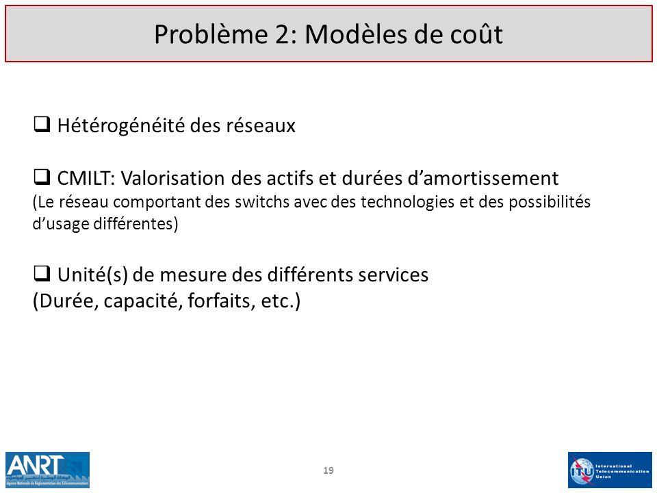 19 Problème 2: Modèles de coût Hétérogénéité des réseaux CMILT: Valorisation des actifs et durées damortissement (Le réseau comportant des switchs ave