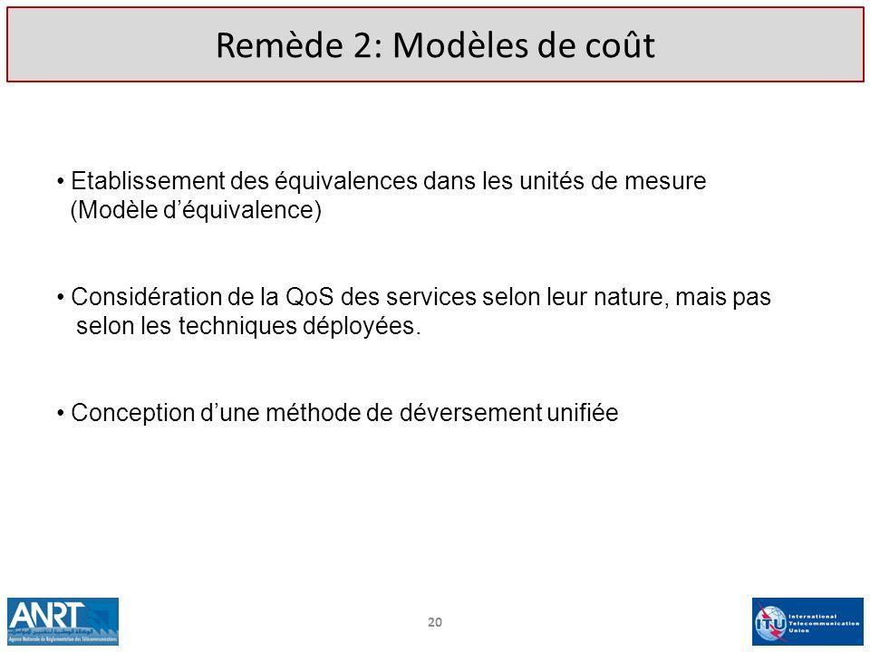 20 Remède 2: Modèles de coût Etablissement des équivalences dans les unités de mesure (Modèle déquivalence) Considération de la QoS des services selon