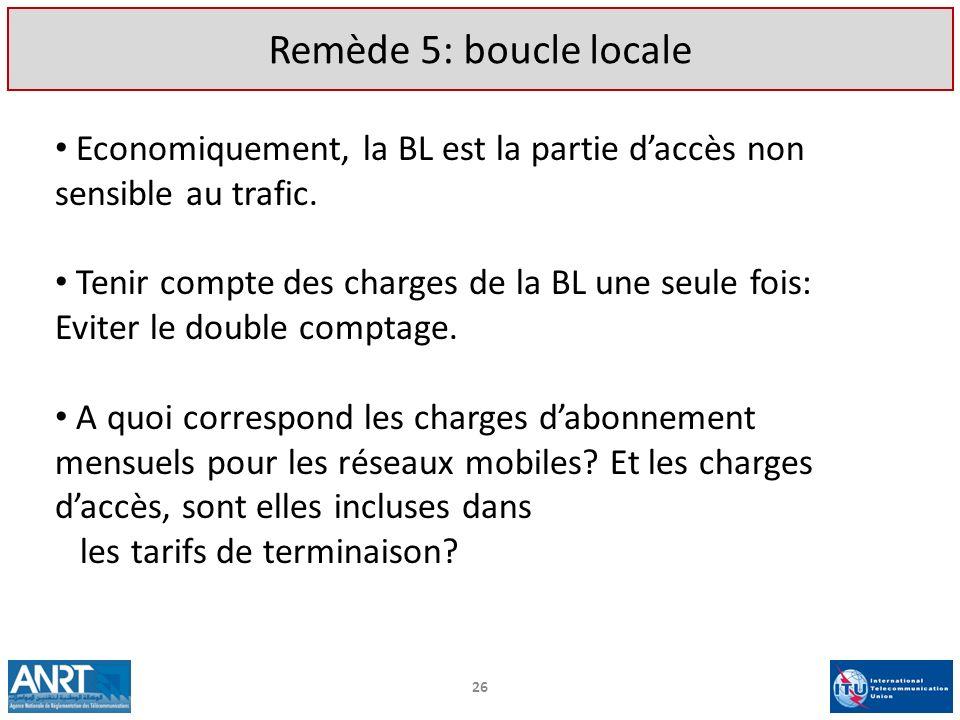 26 Remède 5: boucle locale Economiquement, la BL est la partie daccès non sensible au trafic. Tenir compte des charges de la BL une seule fois: Eviter