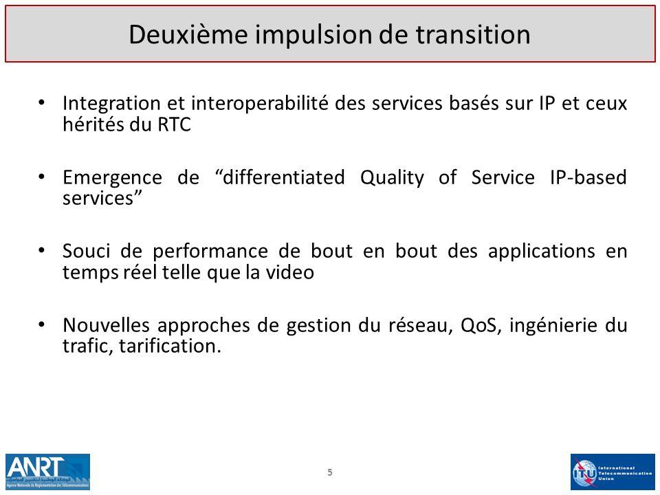 Deuxième impulsion de transition Integration et interoperabilité des services basés sur IP et ceux hérités du RTC Emergence de differentiated Quality