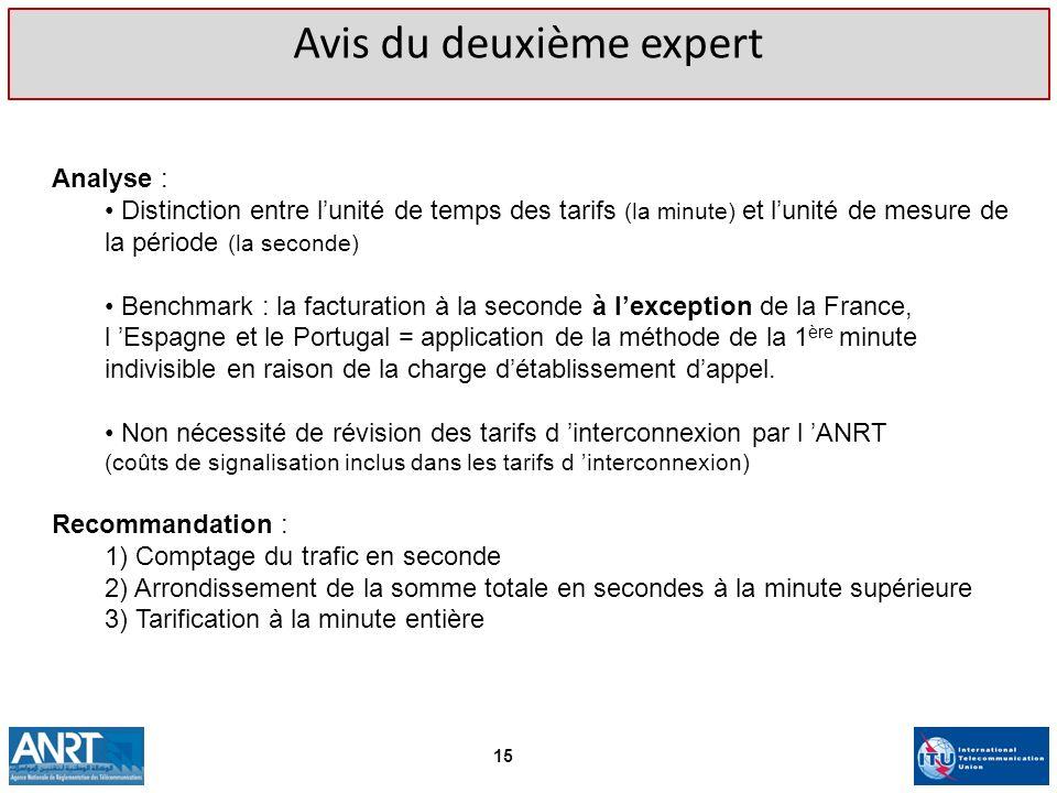 Avis du deuxième expert Analyse : Distinction entre lunité de temps des tarifs (la minute) et lunité de mesure de la période (la seconde) Benchmark :