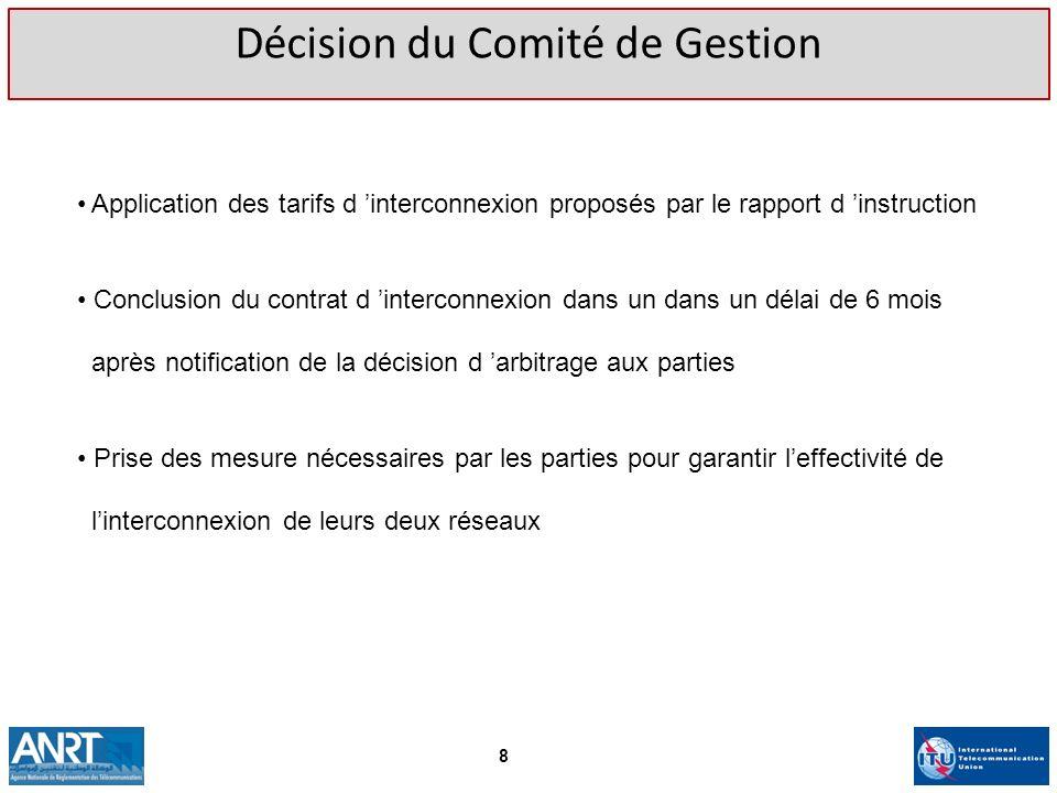 Décision du Comité de Gestion Application des tarifs d interconnexion proposés par le rapport d instruction Conclusion du contrat d interconnexion dan