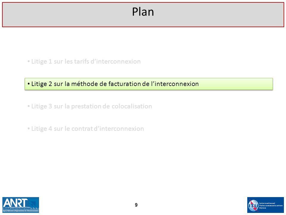 Litige 1 sur les tarifs dinterconnexion Plan 9 Litige 2 sur la méthode de facturation de linterconnexion Litige 3 sur la prestation de colocalisation