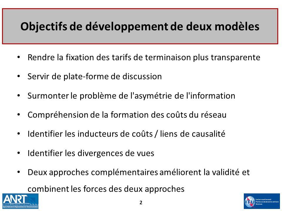 Objectifs de développement de deux modèles Rendre la fixation des tarifs de terminaison plus transparente Servir de plate-forme de discussion Surmonte