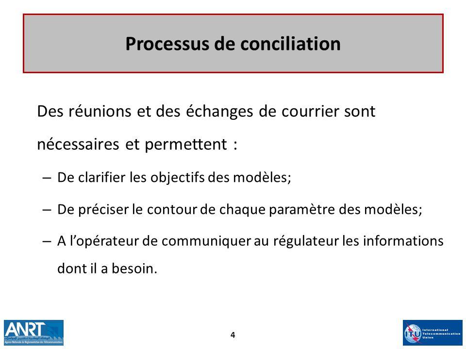 Des réunions et des échanges de courrier sont nécessaires et permettent : – De clarifier les objectifs des modèles; – De préciser le contour de chaque