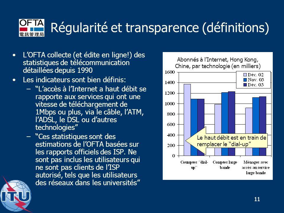 11 Régularité et transparence (définitions) LOFTA collecte (et édite en ligne!) des statistiques de télécommunication détaillées depuis 1990 Les indicateurs sont bien définis: –Laccès à lInternet a haut débit se rapporte aux services qui ont une vitesse de téléchargement de 1Mbps ou plus, via le câble, lATM, lADSL, le DSL ou dautres technologies –Ces statistiques sont des estimations de lOFTA basées sur les rapports officiels des ISP.