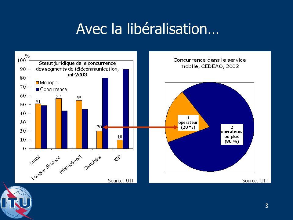 3 Avec la libéralisation… Nombre d organismes de régulation, monde Source: UIT %