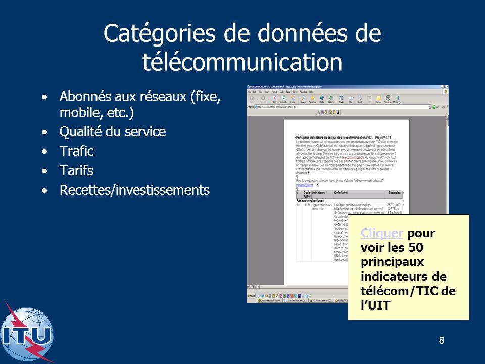 8 Catégories de données de télécommunication Abonnés aux réseaux (fixe, mobile, etc.) Qualité du service Trafic Tarifs Recettes/investissements Cliquer pour voir les 50 principaux indicateurs de télécom/TIC de lUIT