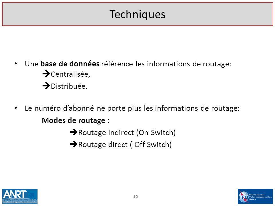 10 Une base de données référence les informations de routage: Centralisée, Distribuée. Le numéro dabonné ne porte plus les informations de routage: Mo