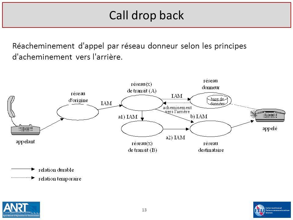 13 Réacheminement d'appel par réseau donneur selon les principes d'acheminement vers l'arrière. Call drop back