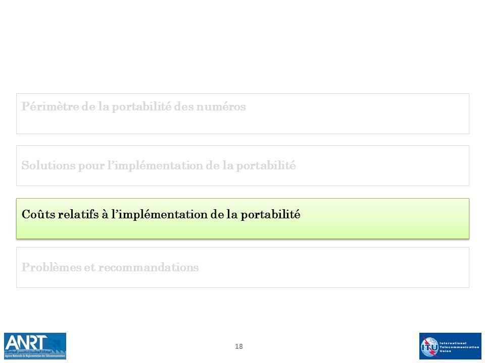 18 Périmètre de la portabilité des numéros Solutions pour limplémentation de la portabilité Problèmes et recommandations Coûts relatifs à limplémentat