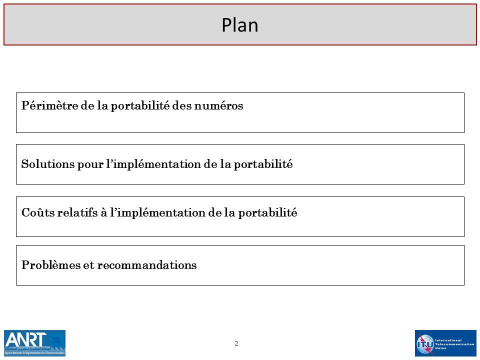 2 Périmètre de la portabilité des numéros Solutions pour limplémentation de la portabilité Problèmes et recommandations Coûts relatifs à limplémentati