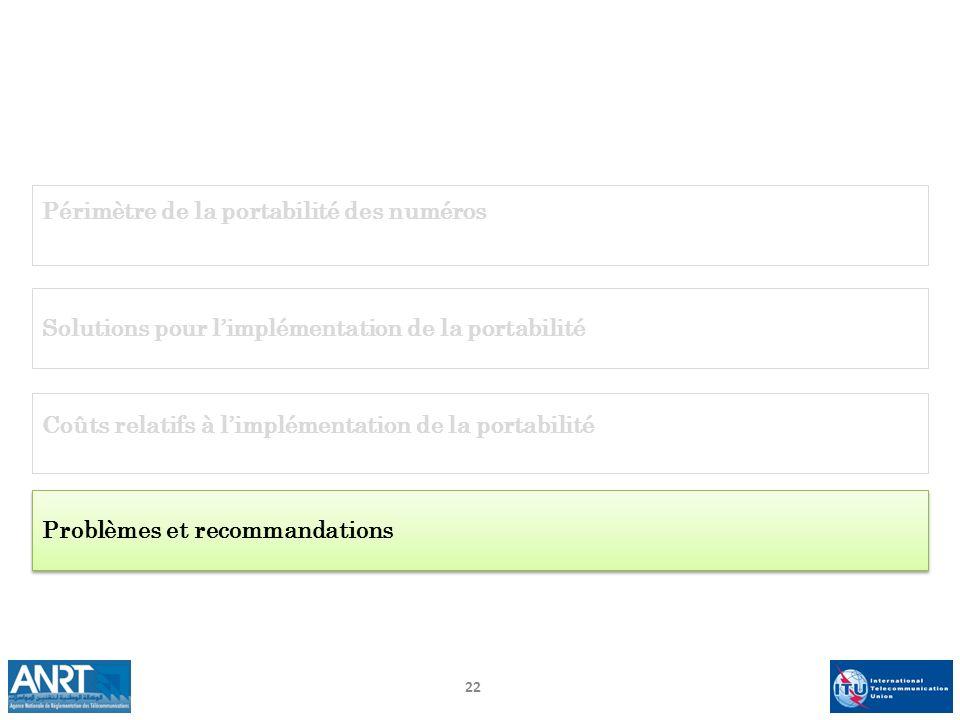 22 Périmètre de la portabilité des numéros Solutions pour limplémentation de la portabilité Problèmes et recommandations Coûts relatifs à limplémentat