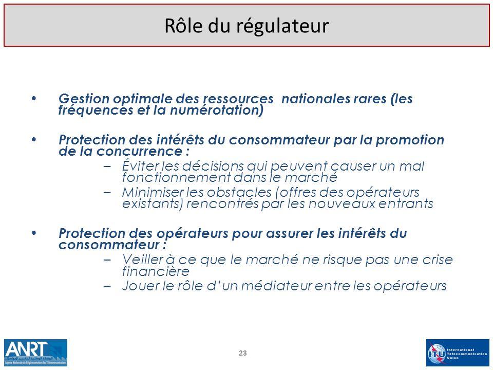 Gestion optimale des ressources nationales rares (les fréquences et la numérotation) Protection des intérêts du consommateur par la promotion de la co