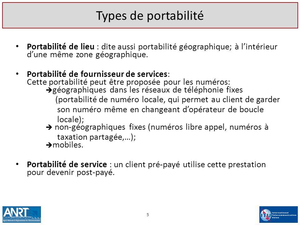 5 Portabilité de lieu : dite aussi portabilité géographique; à lintérieur dune même zone géographique. Portabilité de fournisseur de services: Cette p