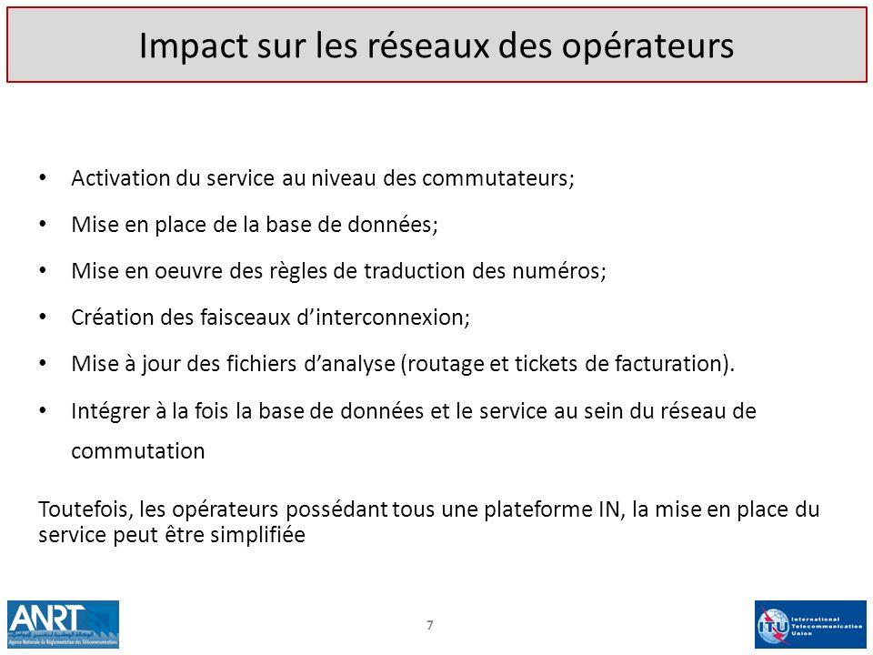 7 Activation du service au niveau des commutateurs; Mise en place de la base de données; Mise en oeuvre des règles de traduction des numéros; Création