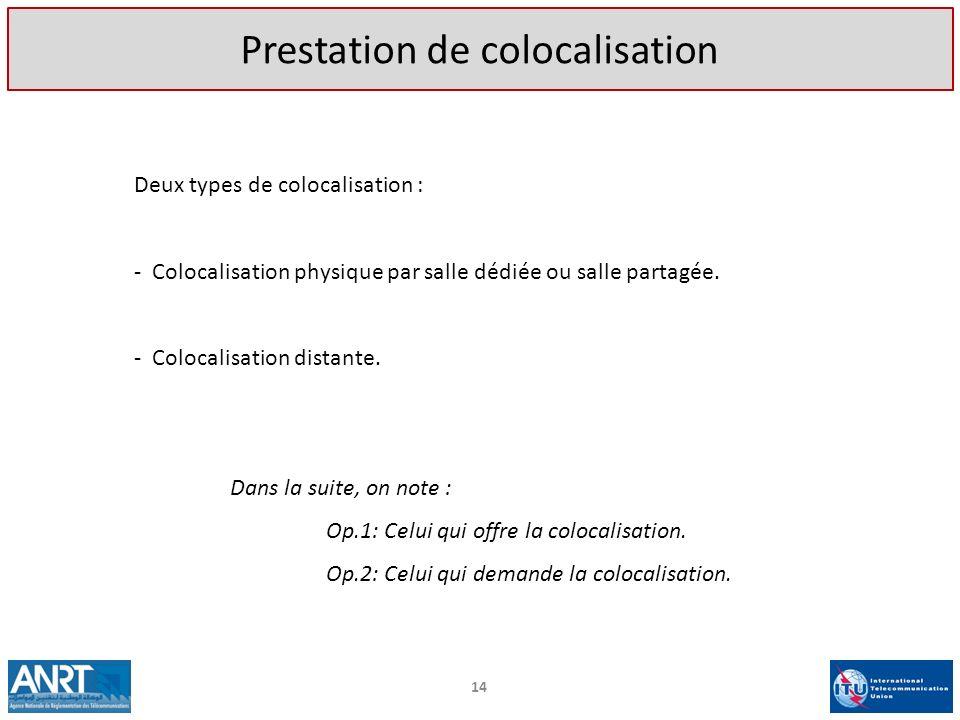 Deux types de colocalisation : - Colocalisation physique par salle dédiée ou salle partagée. - Colocalisation distante. Dans la suite, on note : Op.1: