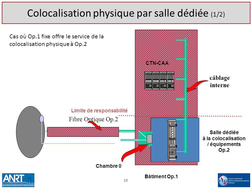 câblage interne Salle dédiée à la colocalisation / équipements Op.2 CTN-CAA Bâtiment Op.1 Fibre Optique Op.2 Chambre 0 Limite de responsabilité Cas où