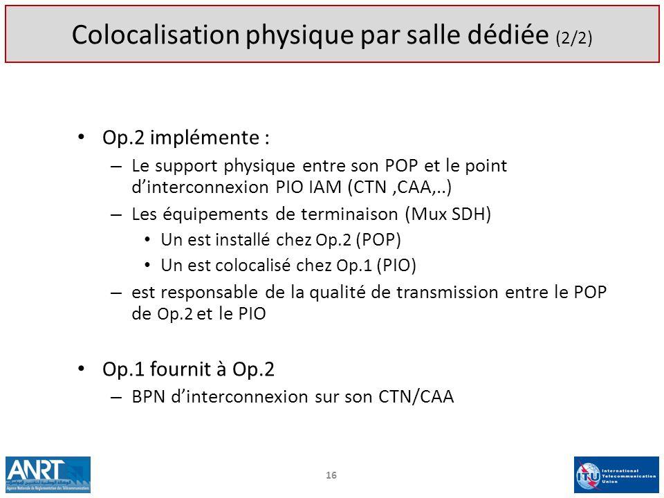 Op.2 implémente : – Le support physique entre son POP et le point dinterconnexion PIO IAM (CTN,CAA,..) – Les équipements de terminaison (Mux SDH) Un e