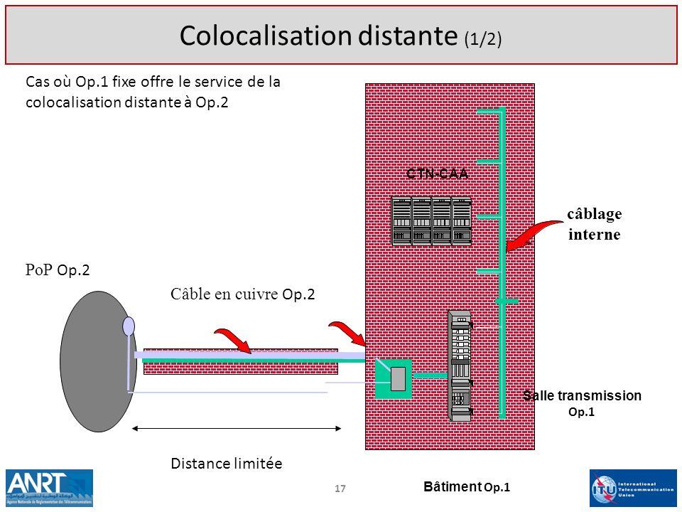 Câble en cuivre Op.2 câblage interne Salle transmission Op.1 CTN-CAA Bâtiment Op.1 PoP Op.2 Distance limitée Cas où Op.1 fixe offre le service de la c