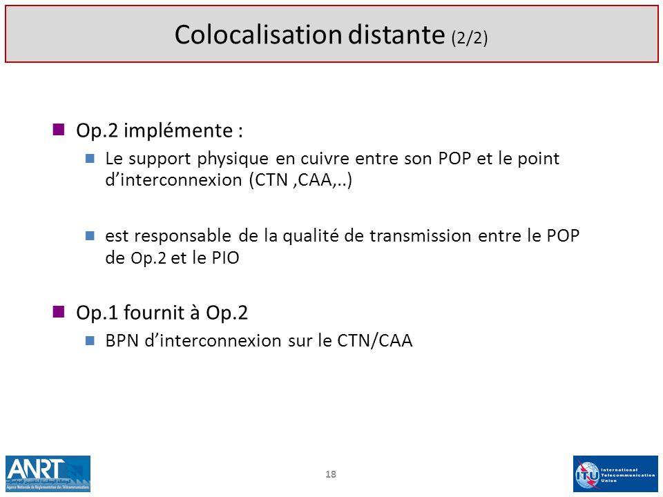 Op.2 implémente : Le support physique en cuivre entre son POP et le point dinterconnexion (CTN,CAA,..) est responsable de la qualité de transmission e