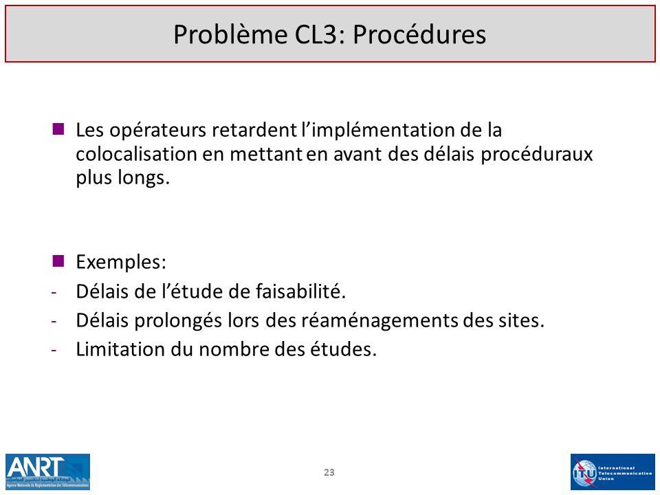 Les opérateurs retardent limplémentation de la colocalisation en mettant en avant des délais procéduraux plus longs. Exemples: - Délais de létude de f