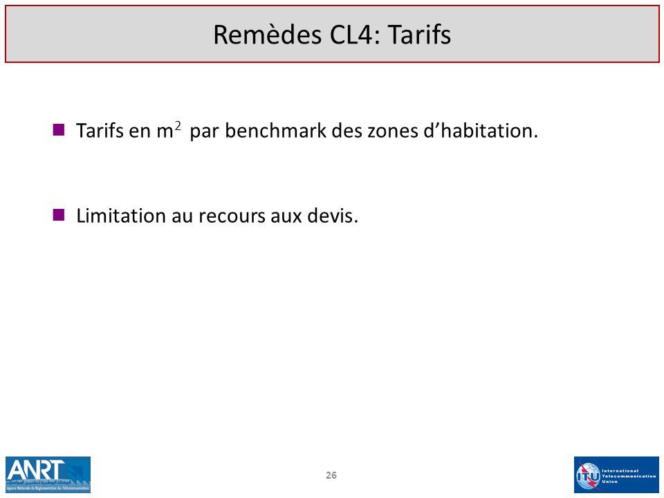 Tarifs en m 2 par benchmark des zones dhabitation. Limitation au recours aux devis. 26 Remèdes CL4: Tarifs