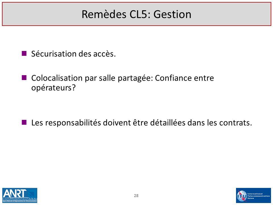 Sécurisation des accès. Colocalisation par salle partagée: Confiance entre opérateurs? Les responsabilités doivent être détaillées dans les contrats.