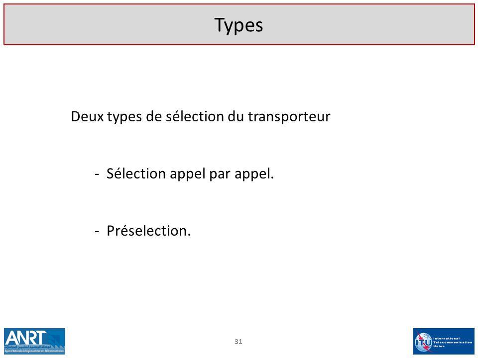 Deux types de sélection du transporteur - Sélection appel par appel. - Préselection. 31 Types