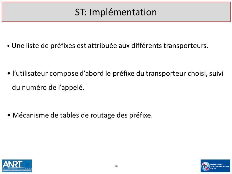 Une liste de préfixes est attribuée aux différents transporteurs. lutilisateur compose dabord le préfixe du transporteur choisi, suivi du numéro de la