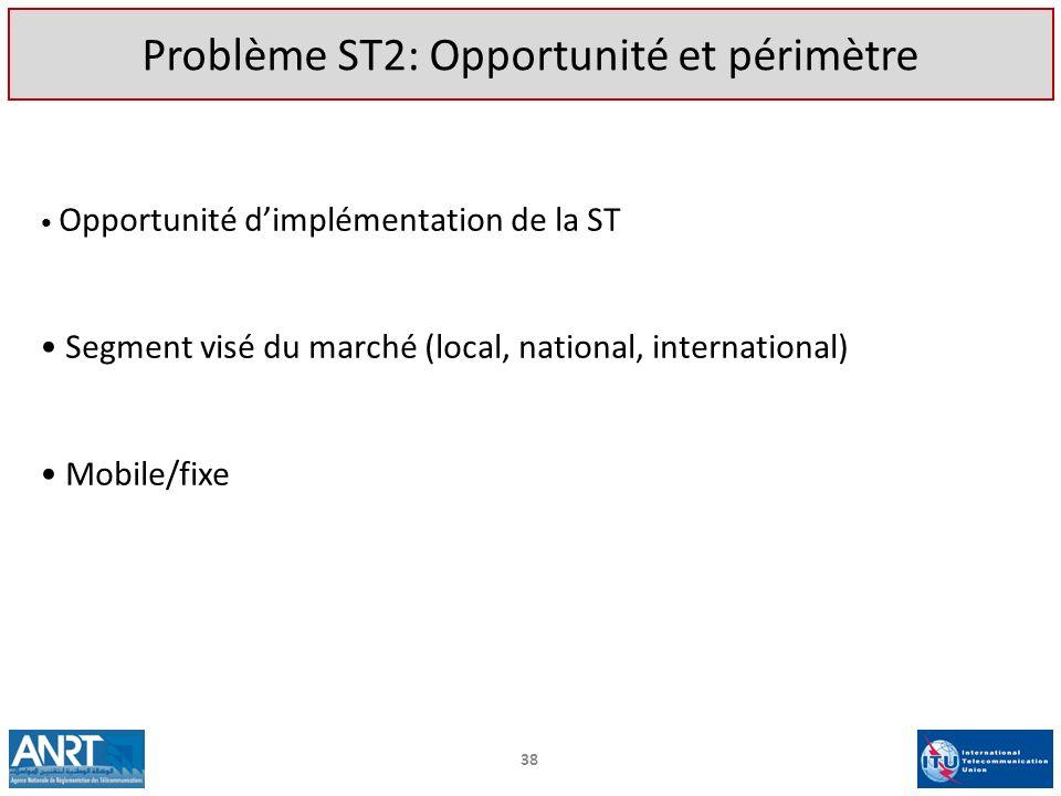 Opportunité dimplémentation de la ST Segment visé du marché (local, national, international) Mobile/fixe 38 Problème ST2: Opportunité et périmètre