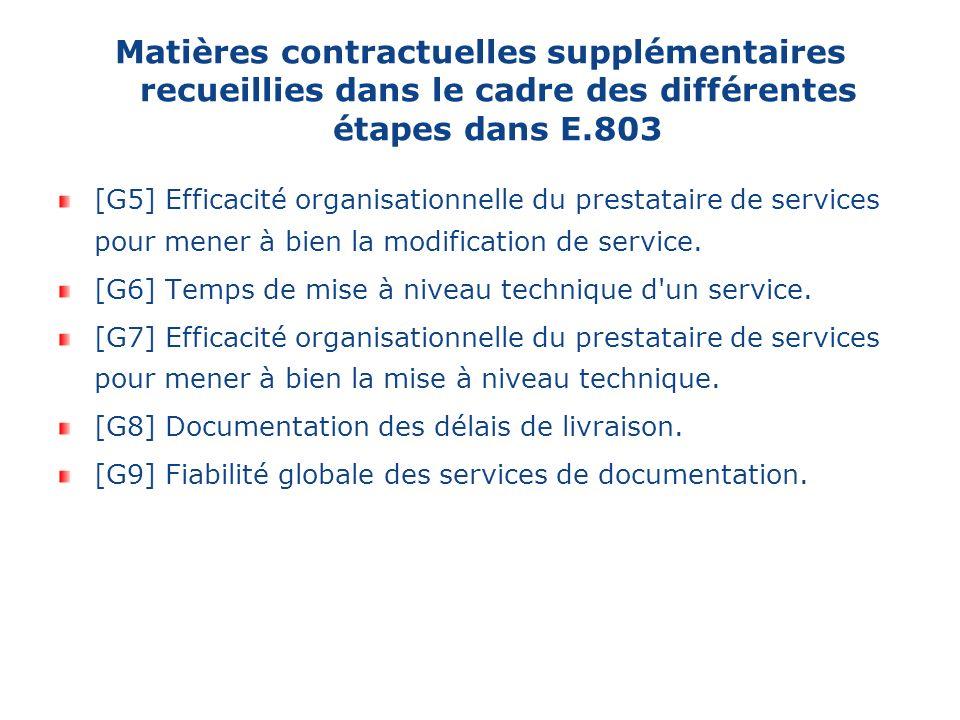 Matières contractuelles supplémentaires recueillies dans le cadre des différentes étapes dans E.803 [G5] Efficacité organisationnelle du prestataire de services pour mener à bien la modification de service.