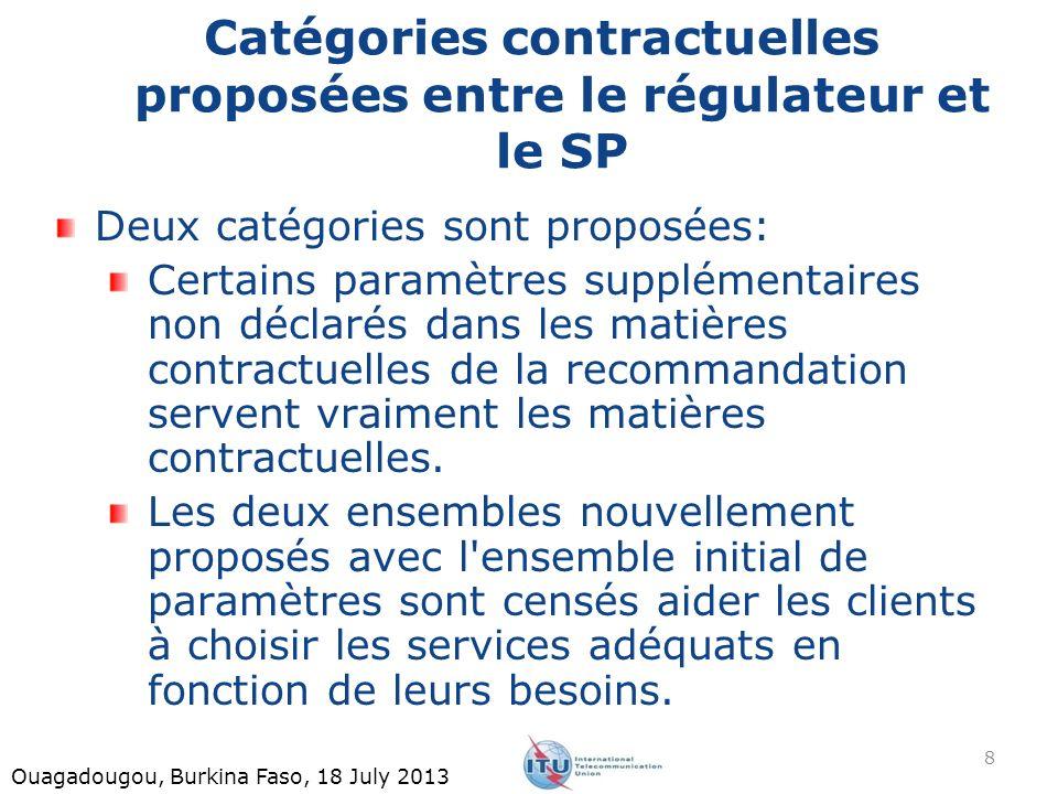 Catégories contractuelles proposées entre le régulateur et le SP Deux catégories sont proposées: Certains paramètres supplémentaires non déclarés dans