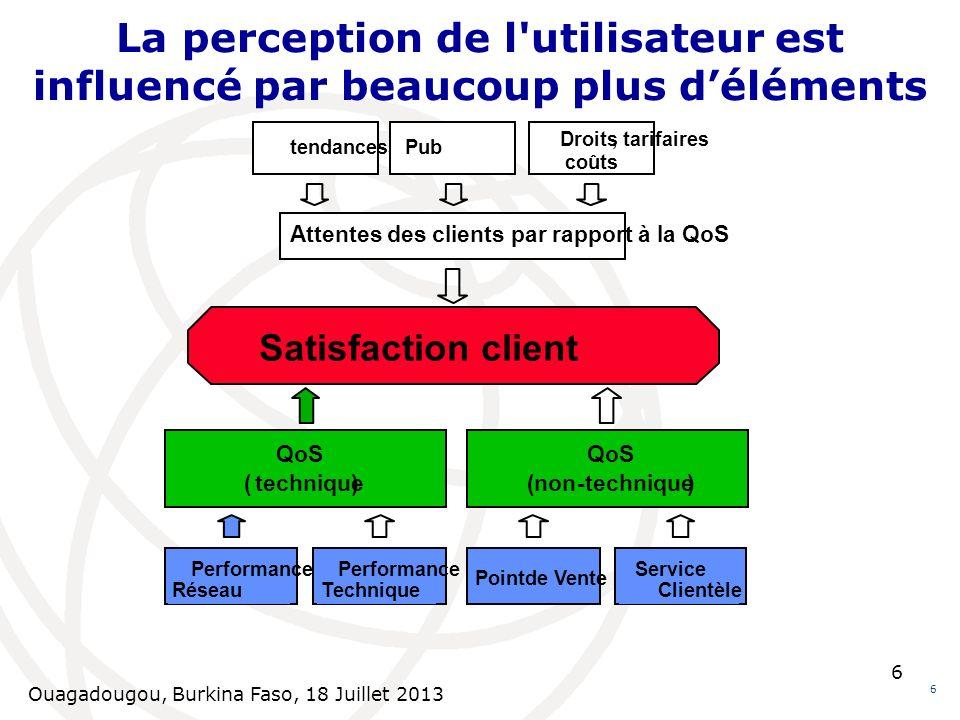 Ouagadougou, Burkina Faso, 18 Juillet 2013 6 La perception de l'utilisateur est influencé par beaucoup plus déléments 6 Satisfaction client tendancess