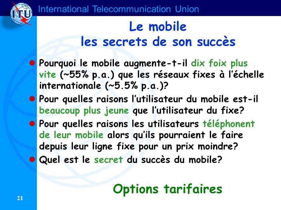 International Telecommunication Union 21 Le mobile les secrets de son succès Pourquoi le mobile augmente-t-il dix foix plus vite (~55% p.a.) que les réseaux fixes à léchelle internationale (~5.5% p.a.).